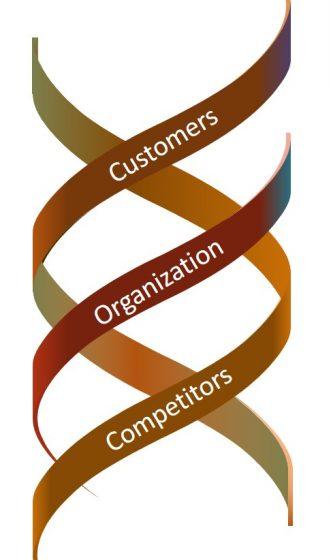 Serviceforretningens DNA