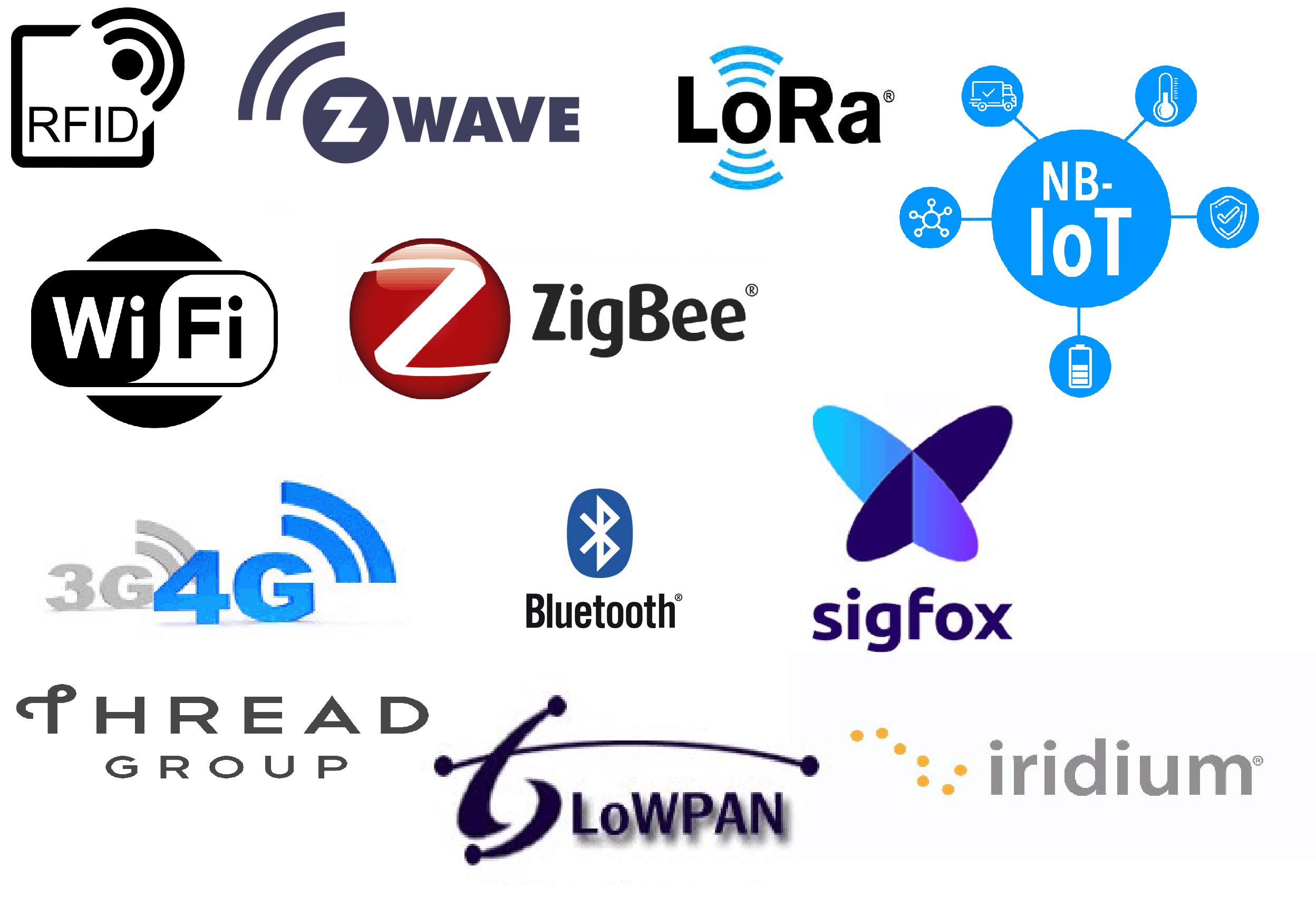 IoT forbindelsesmuligheder i DK